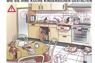 Sicherheit Küche